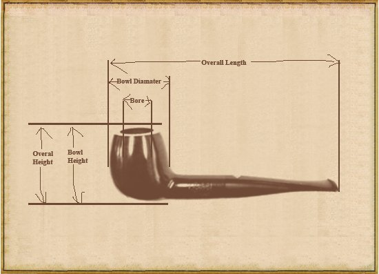 Pipe dimensions2